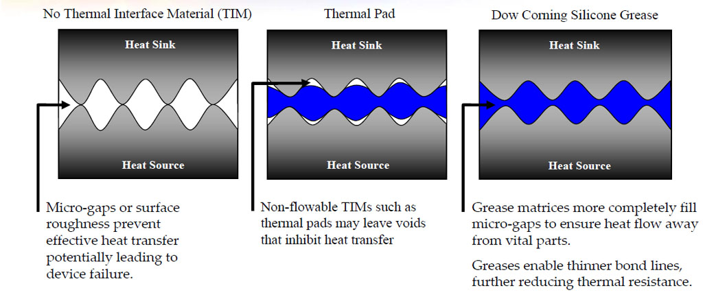 thermal-gap